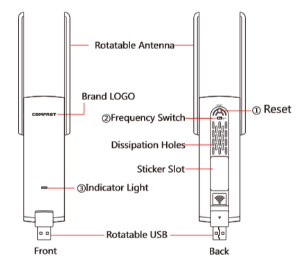 CF-WR310N 311 370 371 Product Manual to repeater