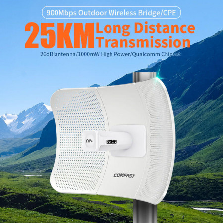 25KM long range point to point 900Mbps wireless bridge/CPE kit outdoor