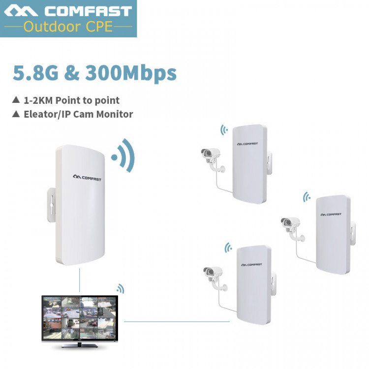 Comfast 5G Wireless router 2KM WIFI signal booster Amplifier Outdoor router  WDS Network bridge 11dBi Antenna access point