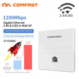 CF-E538AC 1200Mbps Access Point Poe Gigabit Wall AP Router Wireless 802.11AC Router Dual Band 1*10/100/1000Mbps WAN /LAN RJ45 AP