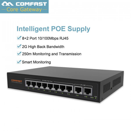 8 Port POE switch Ethernet with  10/100Mbps 120W power adapter for Network IP cameras /wireless wifi cover/ telephone conference